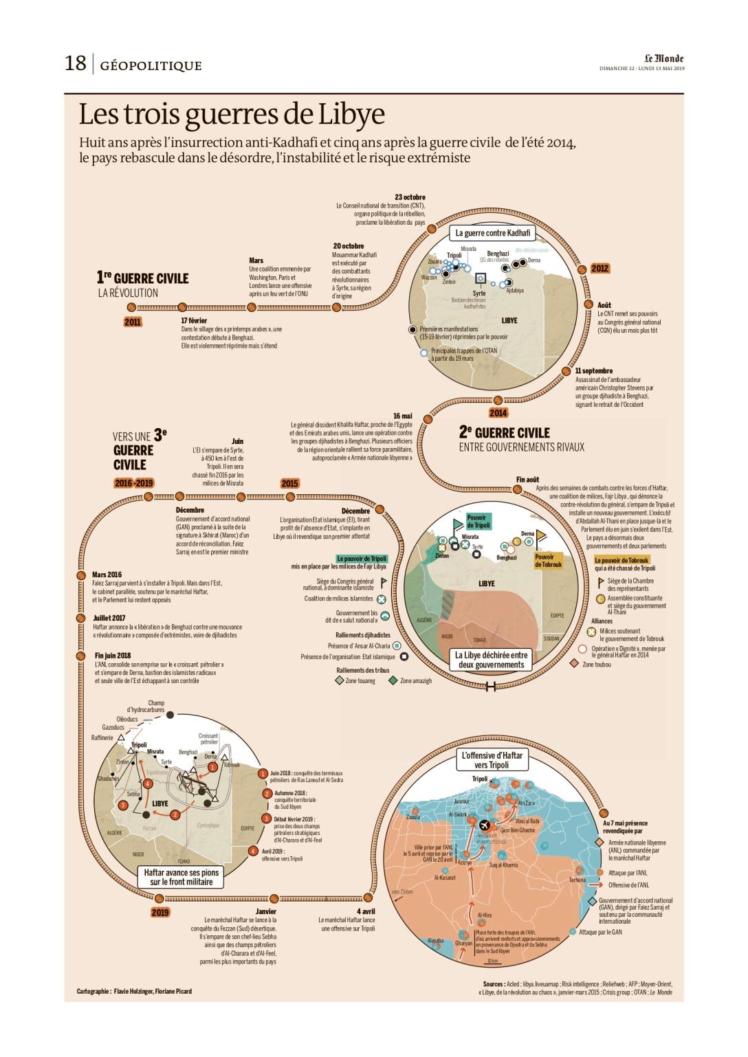 20190513_Le Monde Libia infografie