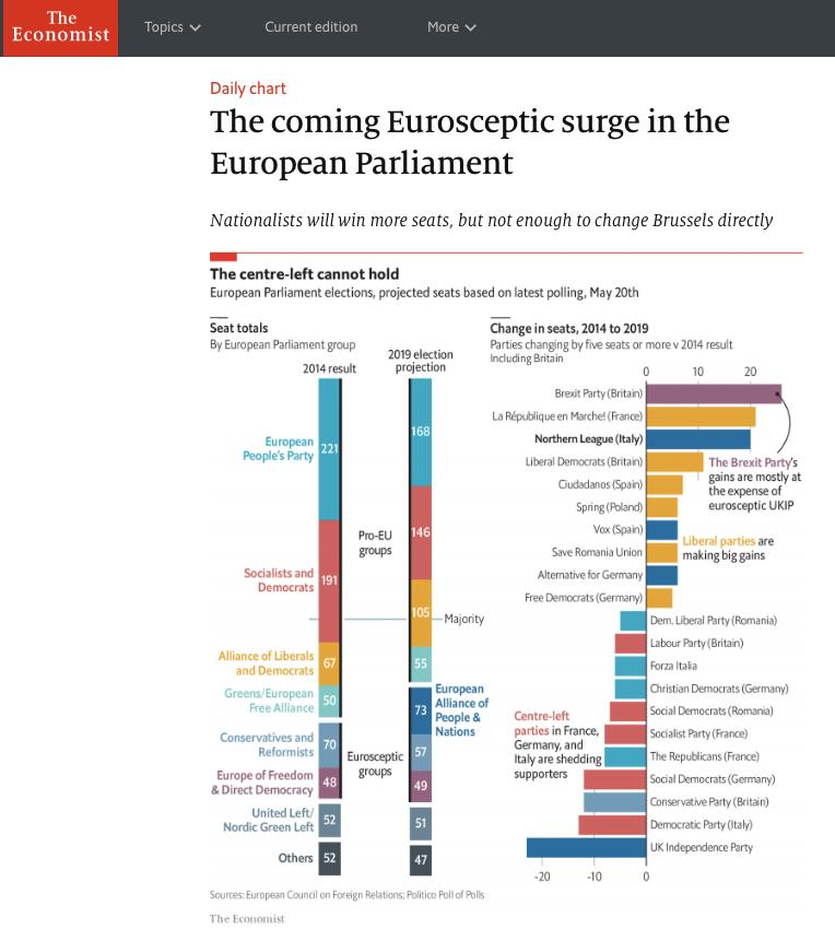 resultados generales UE elecciones 2019
