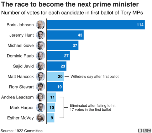 _107379278_optimised-tory_race-nc.png