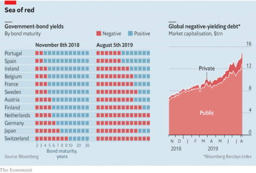 1 deuda paises