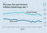 2 diferencial USA UE