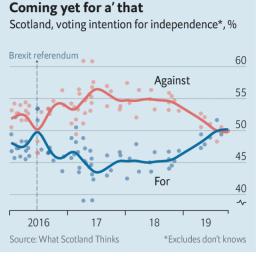 Brexit weeks 14-27oct19
