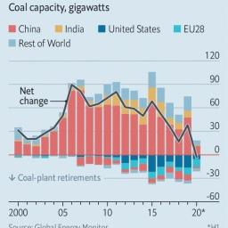 🎧 El fin del carbon?!… por fin!?… hmmm