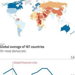 🎧 Full democracies, ONU y poblacion mundial